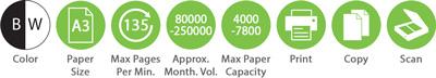 BW A3 135ppm 80000 250000amv 4000 7800pc Print Copy Scan