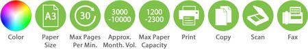 Color A3 30ppm 3000 10000amv 1200 2300pc Print Copy Scan Fax