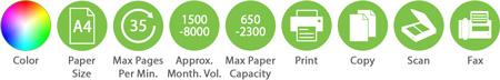 Color A4 35ppm 1500 8000amv 650 2300pc Print Copy Scan Fax