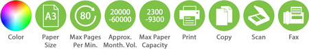 Color A3 80ppm 20000 60000amv 2300 9300pc Print Copy Scan Fax