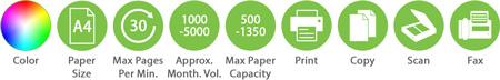 Color A4 30ppm 1000 5000amv 500 1350pc Print Copy Scan Fax